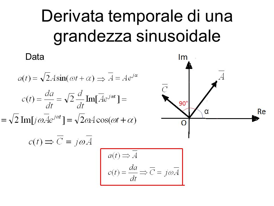 Derivata temporale di una grandezza sinusoidale