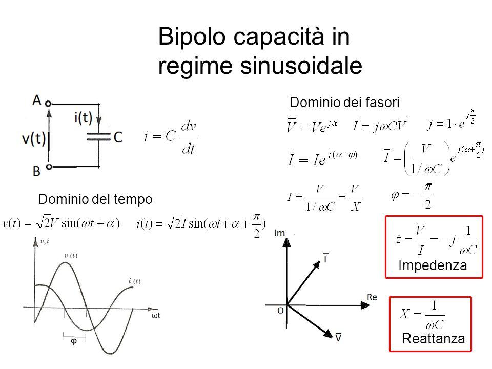 Bipolo capacità in regime sinusoidale Dominio dei fasori