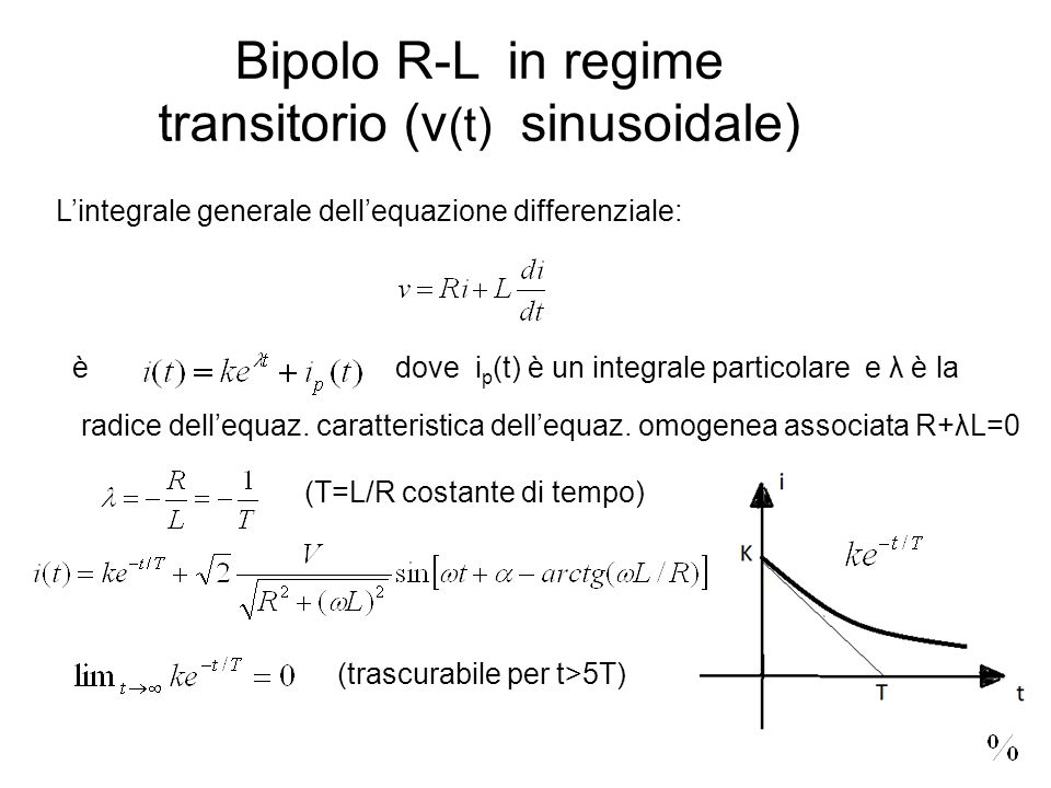 Bipolo R-L in regime transitorio (v(t) sinusoidale)