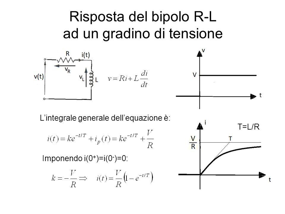 Risposta del bipolo R-L ad un gradino di tensione