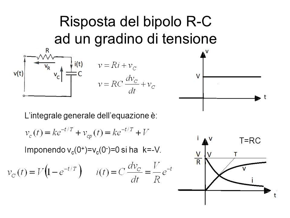 Risposta del bipolo R-C ad un gradino di tensione