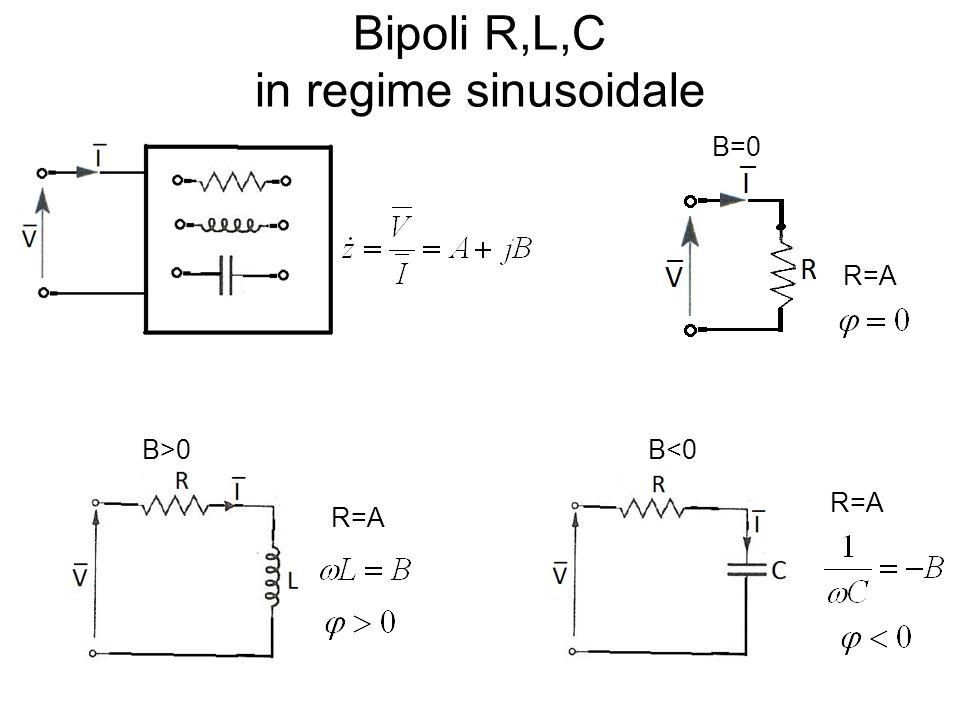 Bipoli R,L,C in regime sinusoidale