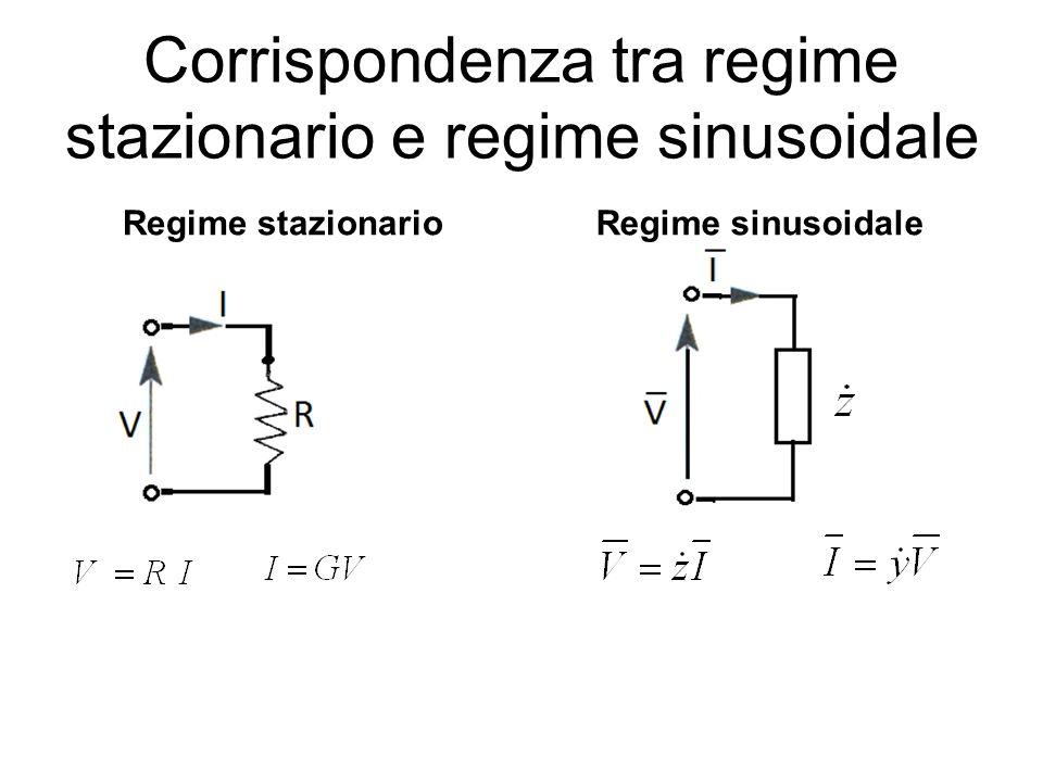 Corrispondenza tra regime stazionario e regime sinusoidale