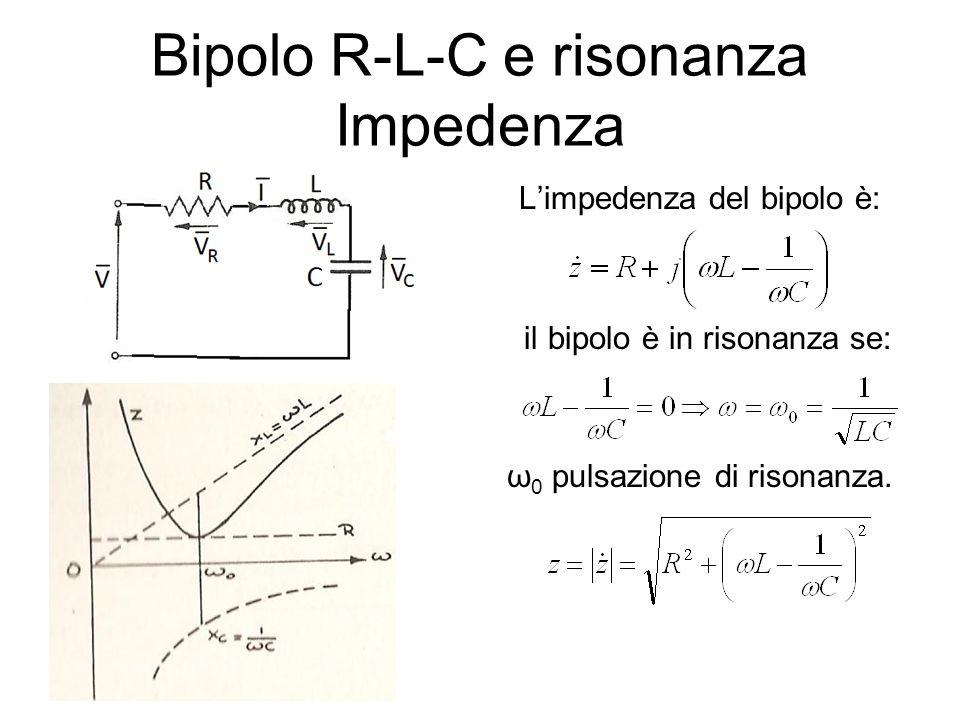Bipolo R-L-C e risonanza Impedenza