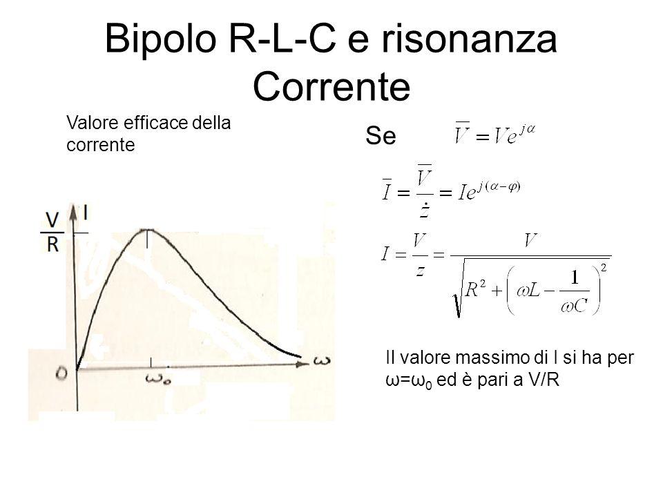 Bipolo R-L-C e risonanza Corrente