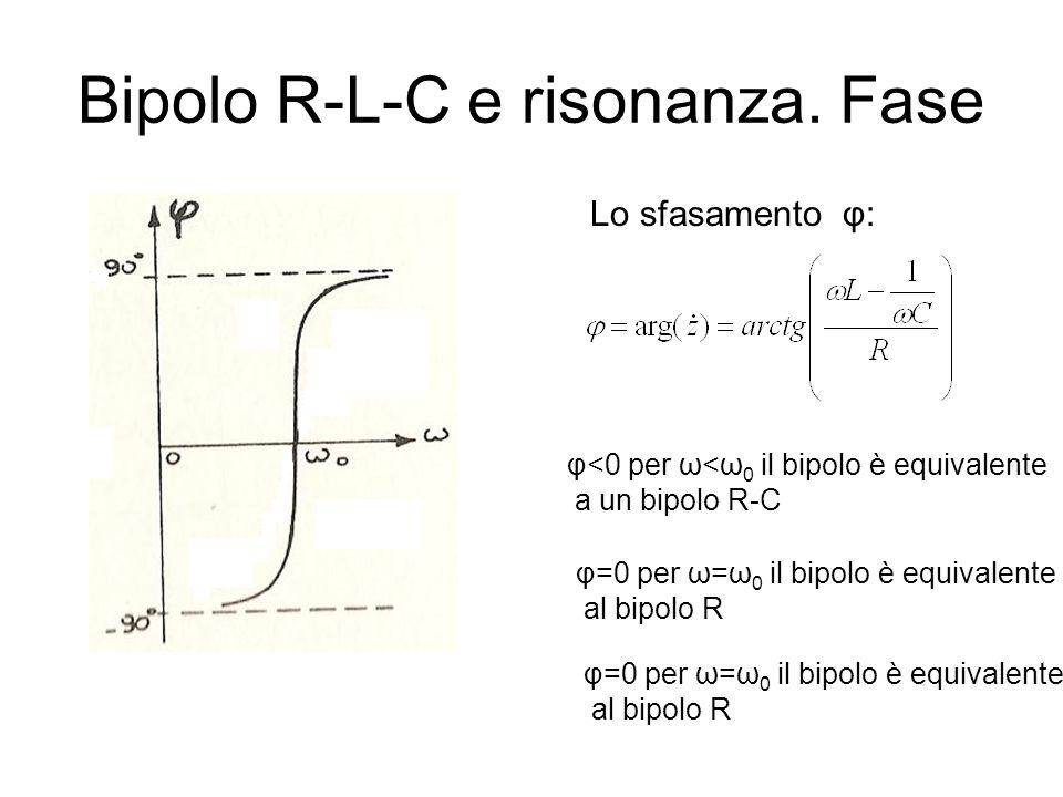 Bipolo R-L-C e risonanza. Fase