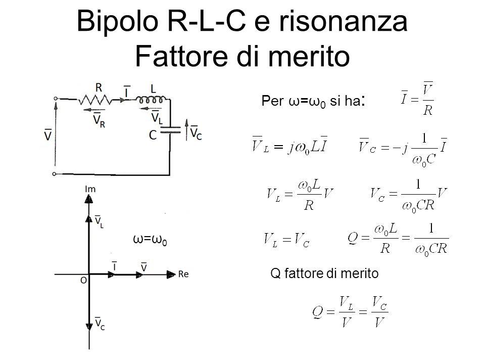 Bipolo R-L-C e risonanza Fattore di merito