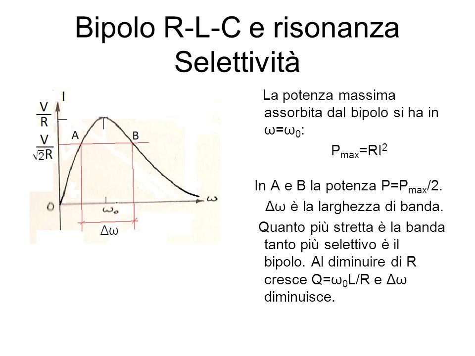 Bipolo R-L-C e risonanza Selettività