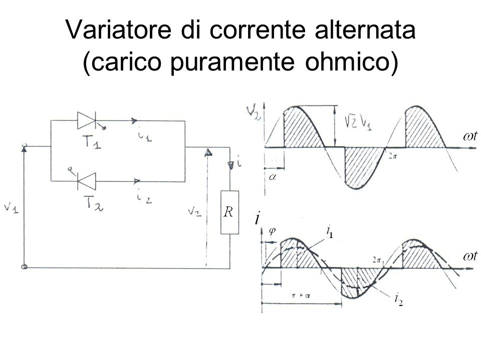 Variatore di corrente alternata (carico puramente ohmico)