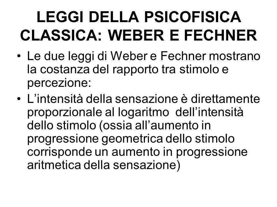 LEGGI DELLA PSICOFISICA CLASSICA: WEBER E FECHNER