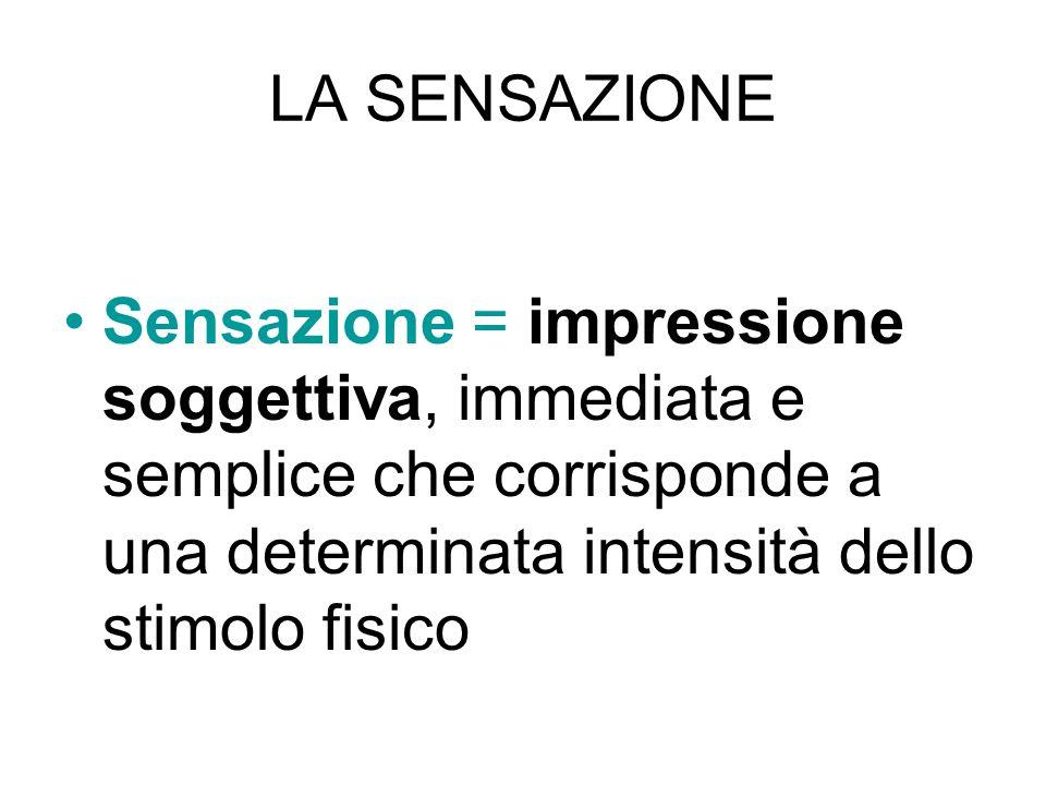 LA SENSAZIONE Sensazione = impressione soggettiva, immediata e semplice che corrisponde a una determinata intensità dello stimolo fisico.