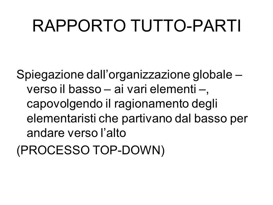 RAPPORTO TUTTO-PARTI