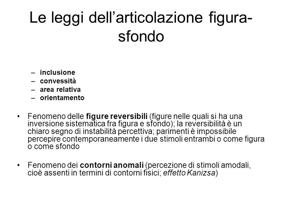 Le leggi dell'articolazione figura-sfondo