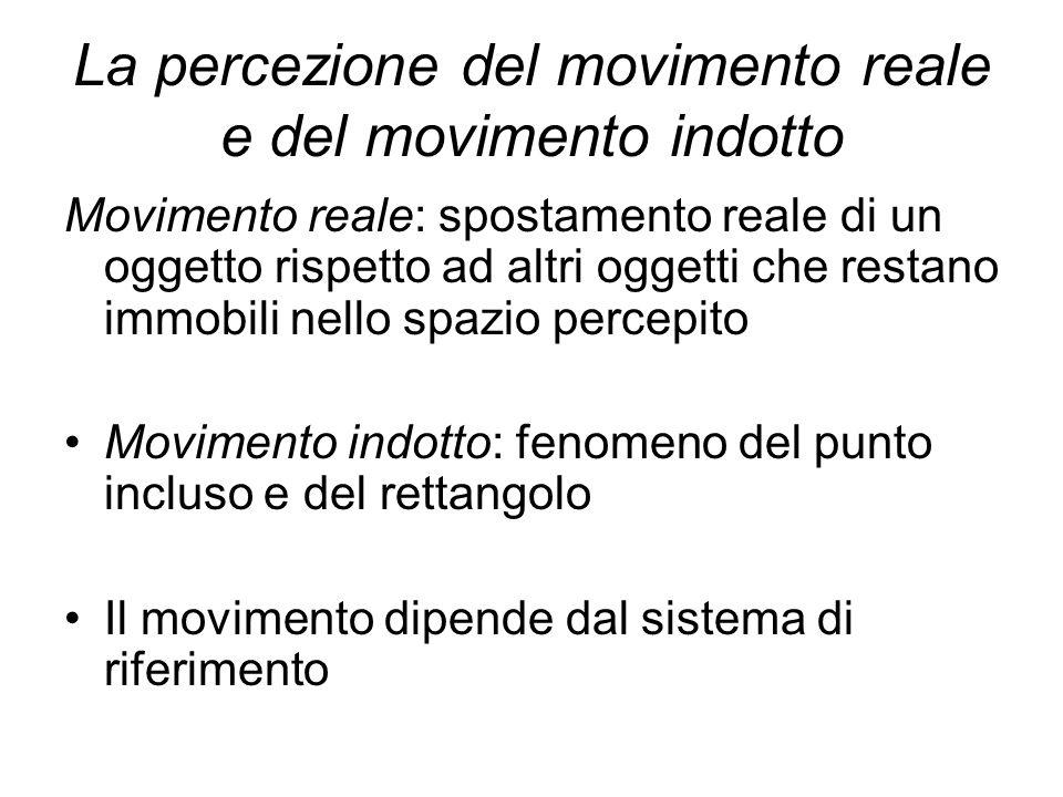 La percezione del movimento reale e del movimento indotto