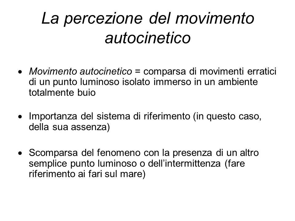 La percezione del movimento autocinetico