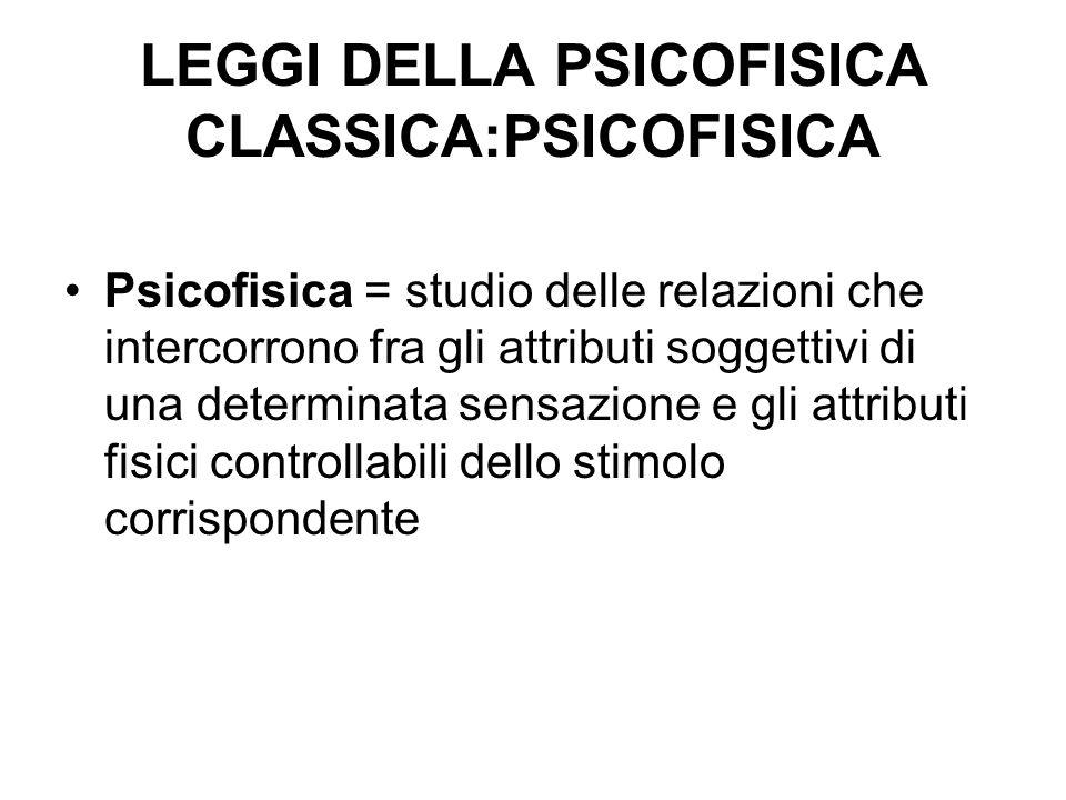 LEGGI DELLA PSICOFISICA CLASSICA:PSICOFISICA