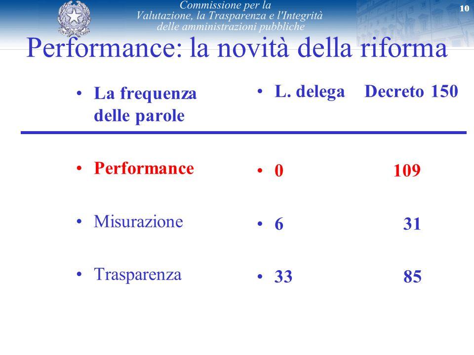 Performance: la novità della riforma