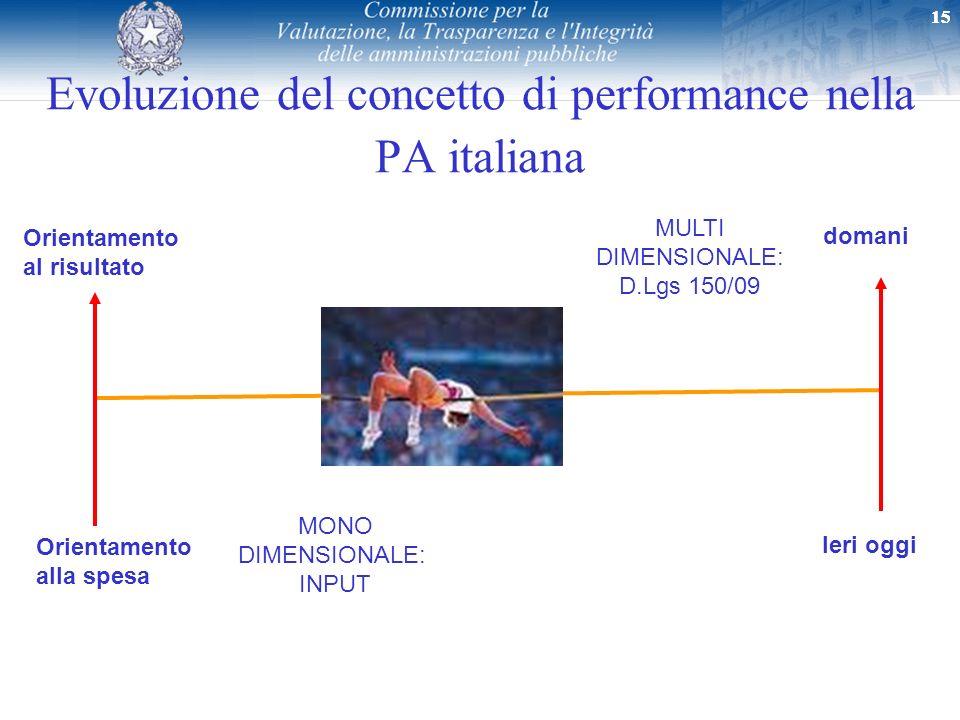 Evoluzione del concetto di performance nella PA italiana
