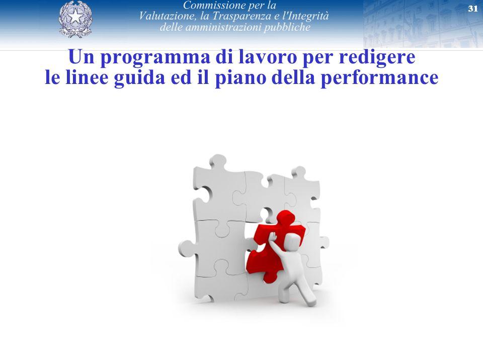 31 31 31 Un programma di lavoro per redigere le linee guida ed il piano della performance