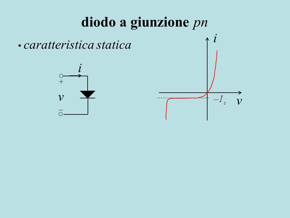 diodo a giunzione pn i i v v caratteristica statica + 
