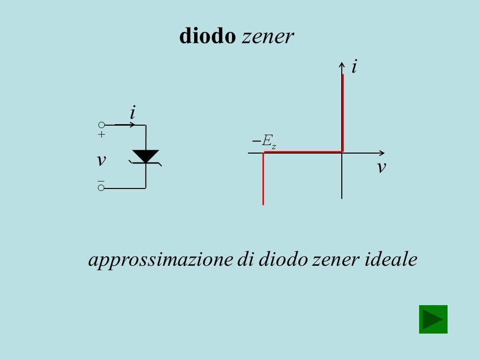 diodo zener i i v v approssimazione di diodo zener ideale + 