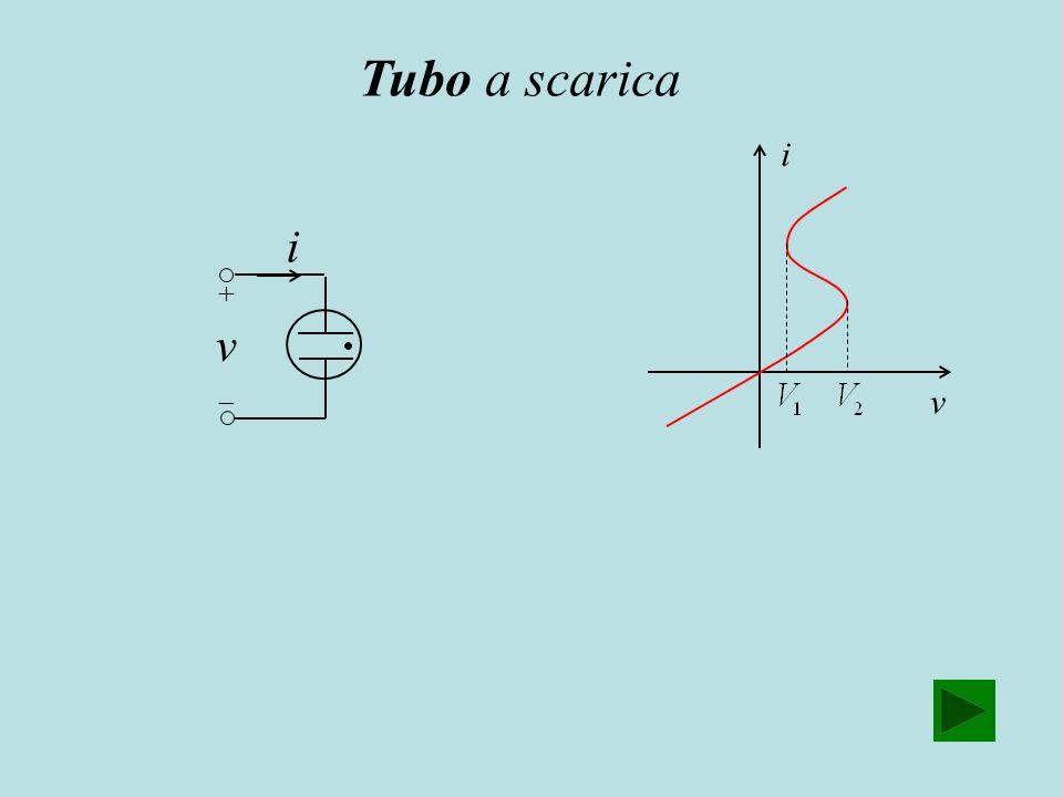 Tubo a scarica i. v. i. +  v.