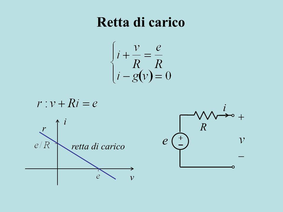 Retta di carico e i R - i r retta di carico v +