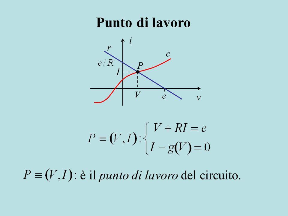 Punto di lavoro è il punto di lavoro del circuito. i r c P I V v