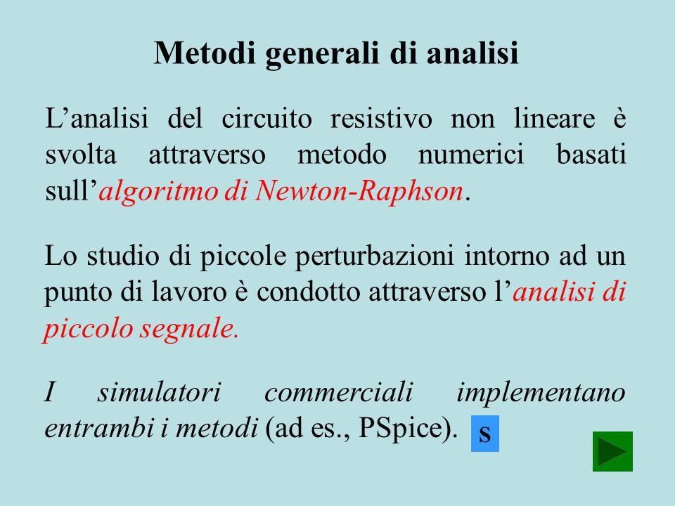 Metodi generali di analisi