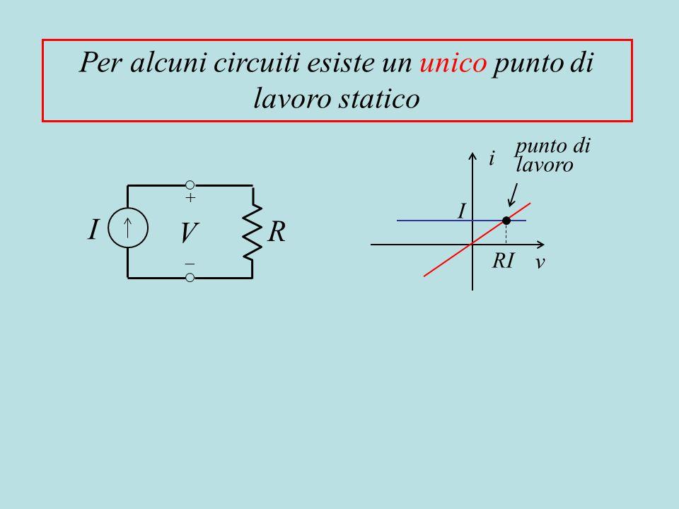 Per alcuni circuiti esiste un unico punto di lavoro statico