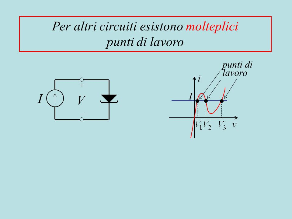 Per altri circuiti esistono molteplici