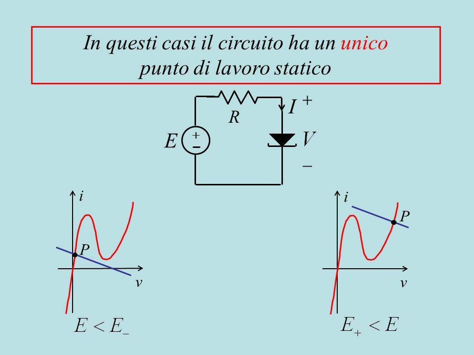 In questi casi il circuito ha un unico punto di lavoro statico