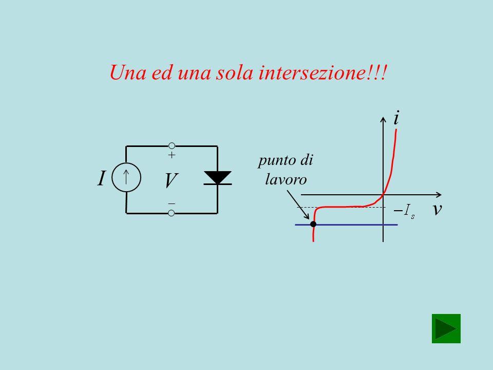 Una ed una sola intersezione!!!