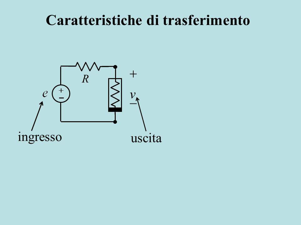 Caratteristiche di trasferimento