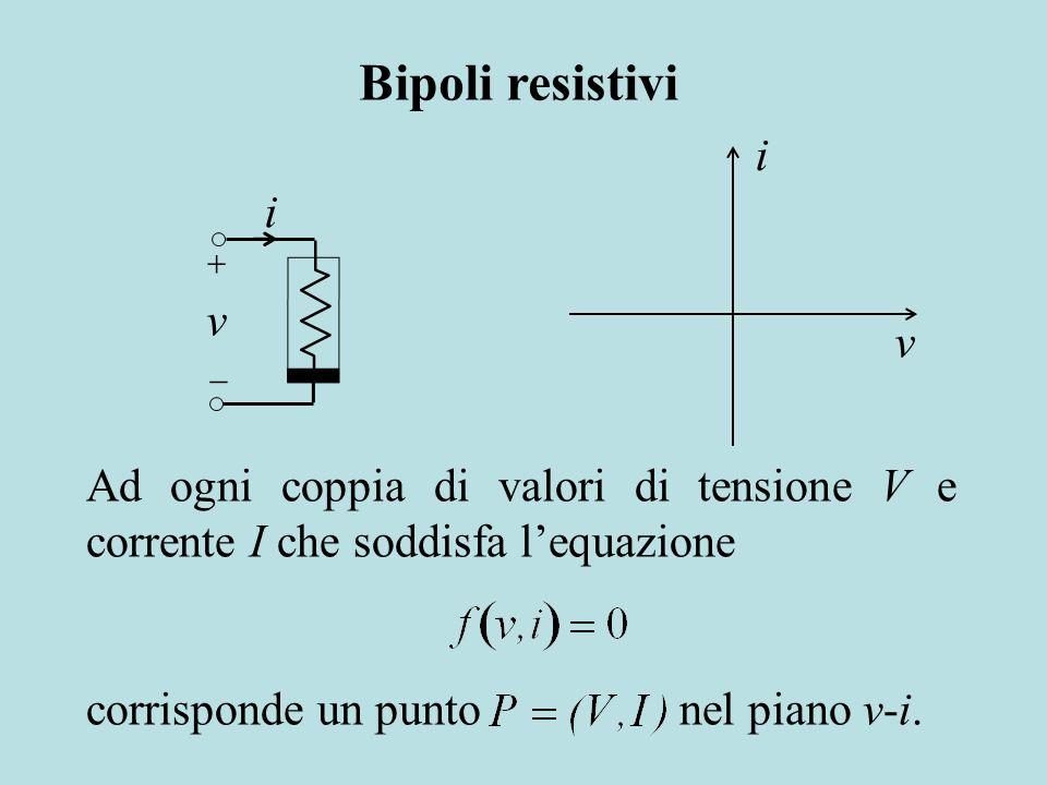 Bipoli resistivi i. v. + i. v.  Ad ogni coppia di valori di tensione V e corrente I che soddisfa l'equazione.