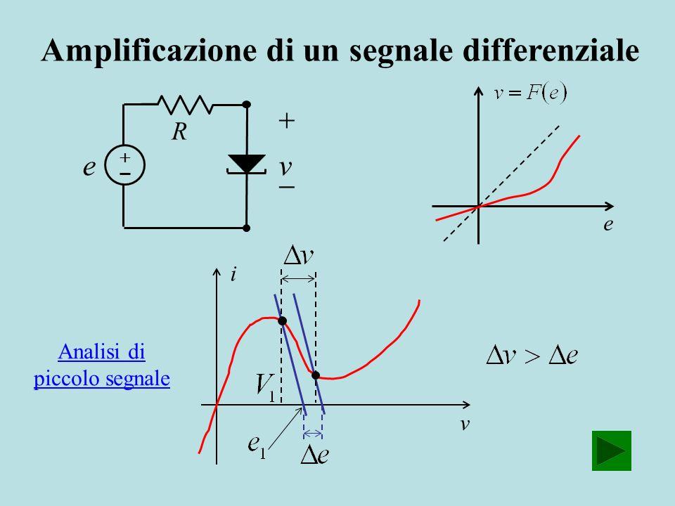 Amplificazione di un segnale differenziale