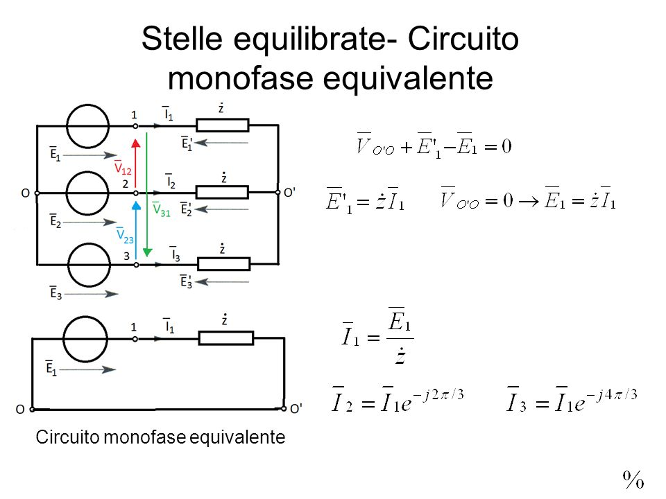 Stelle equilibrate- Circuito