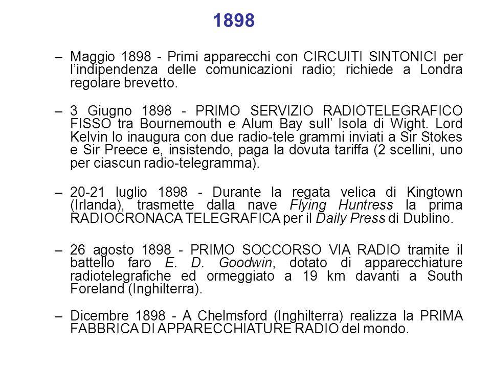 1898Maggio 1898 - Primi apparecchi con CIRCUITI SINTONICI per l'indipendenza delle comunicazioni radio; richiede a Londra regolare brevetto.
