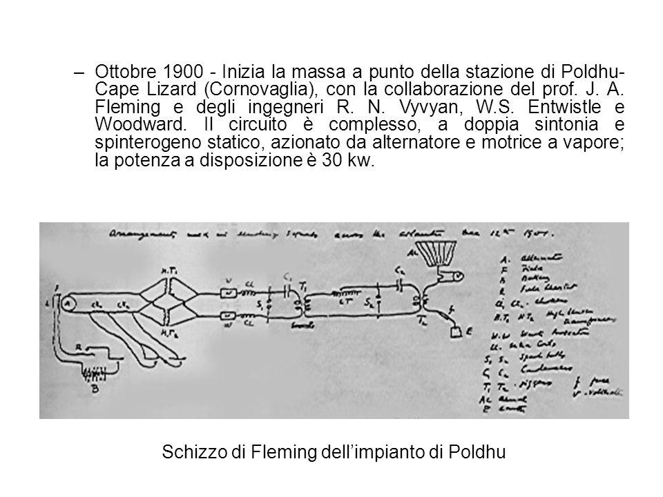 Schizzo di Fleming dell'impianto di Poldhu