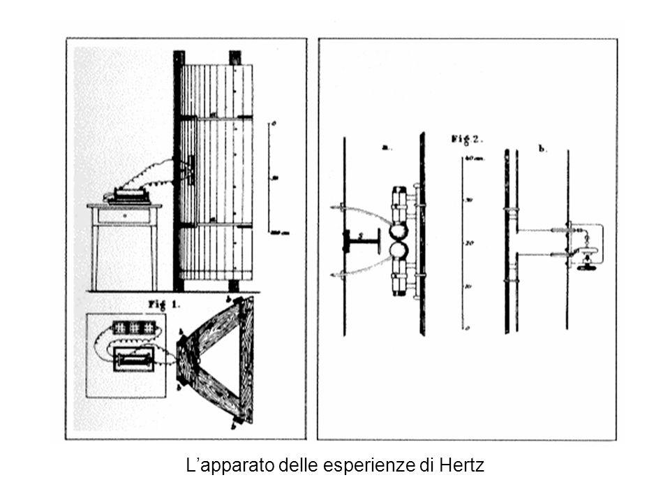 L'apparato delle esperienze di Hertz