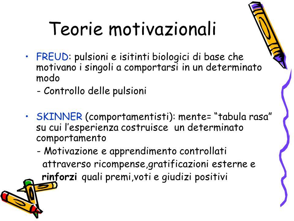 Teorie motivazionali FREUD: pulsioni e isitinti biologici di base che motivano i singoli a comportarsi in un determinato modo.