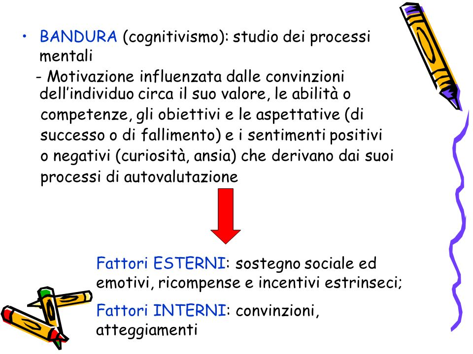 BANDURA (cognitivismo): studio dei processi mentali