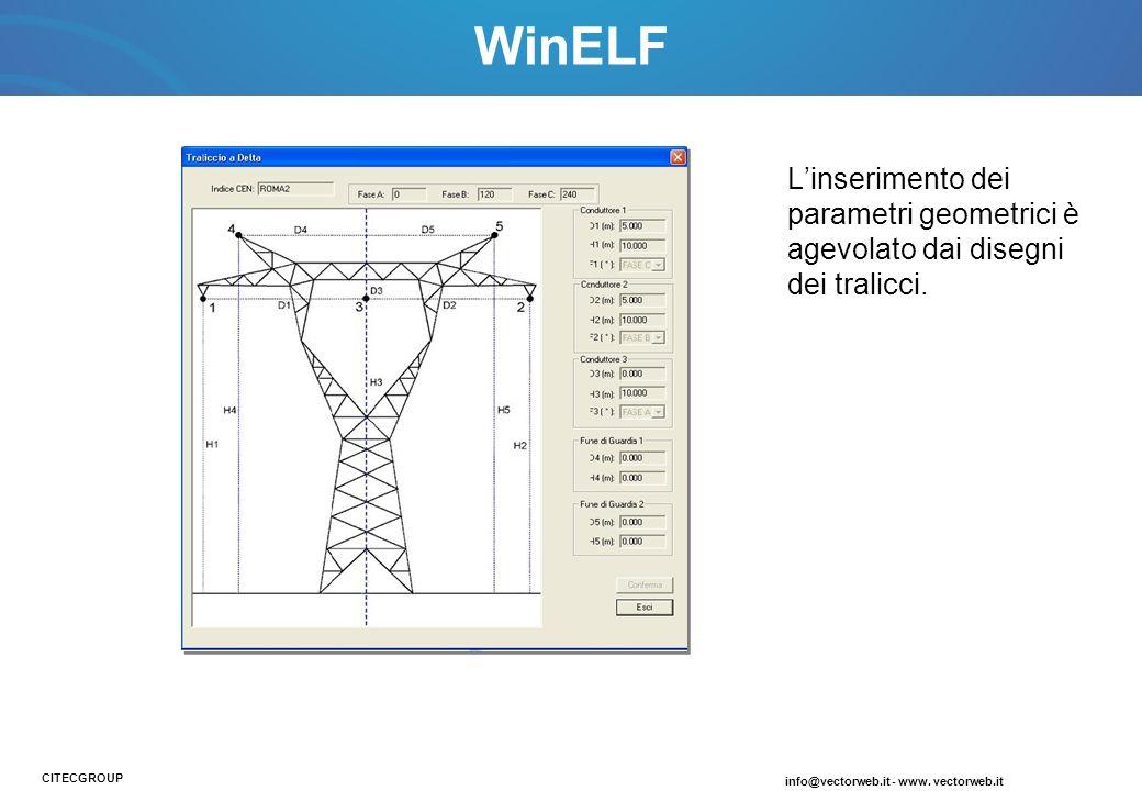 WinELF L'inserimento dei parametri geometrici è agevolato dai disegni dei tralicci.