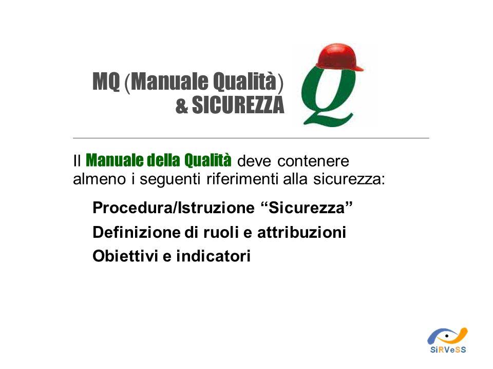MQ (Manuale Qualità) & SICUREZZA