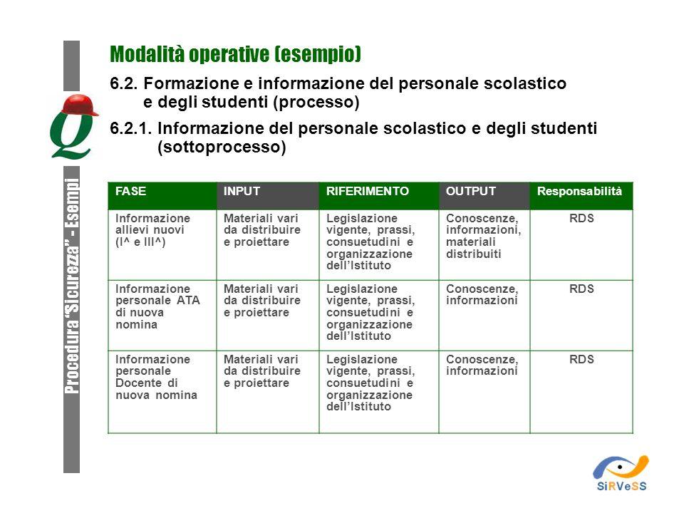 Modalità operative (esempio)