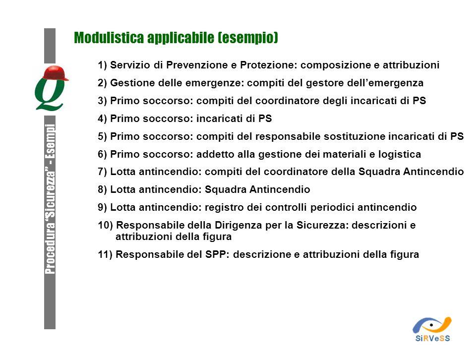 Modulistica applicabile (esempio)