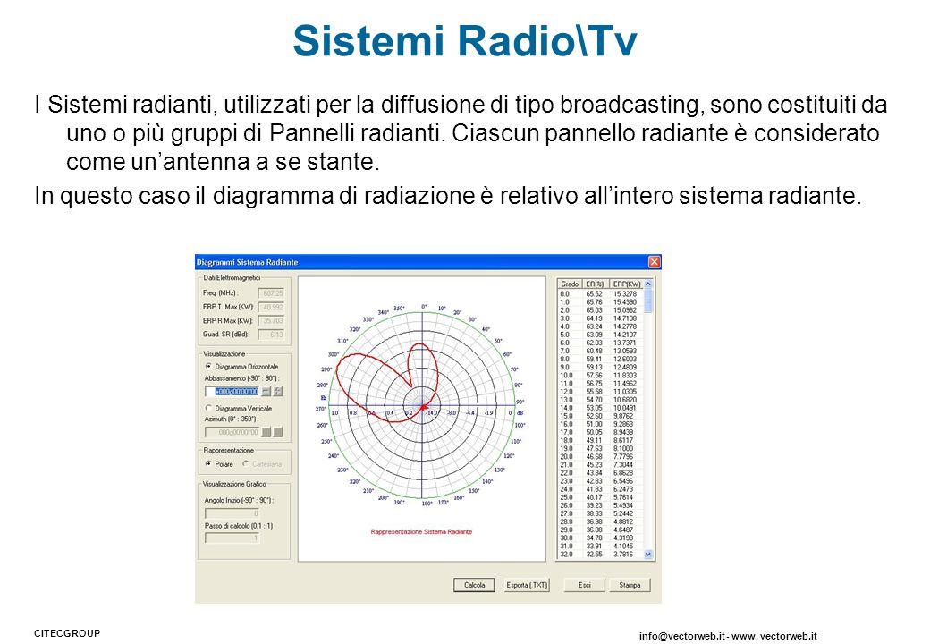 Sistemi Radio\Tv
