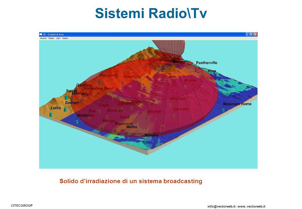 Sistemi Radio\Tv Solido d'irradiazione di un sistema broadcasting