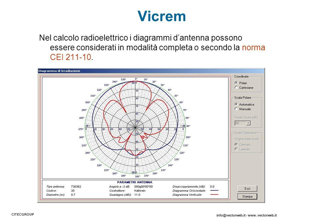 Vicrem Nel calcolo radioelettrico i diagrammi d'antenna possono essere considerati in modalità completa o secondo la norma CEI 211-10.