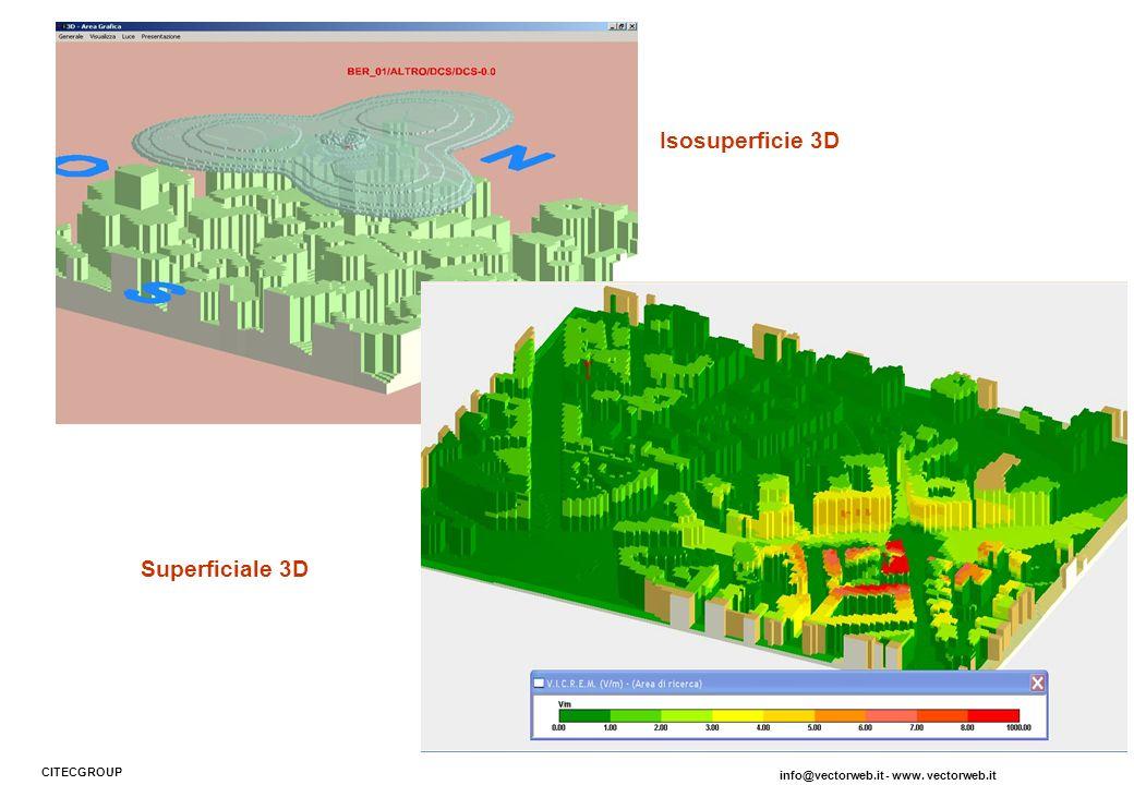 Isosuperficie 3D Superficiale 3D CITECGROUP